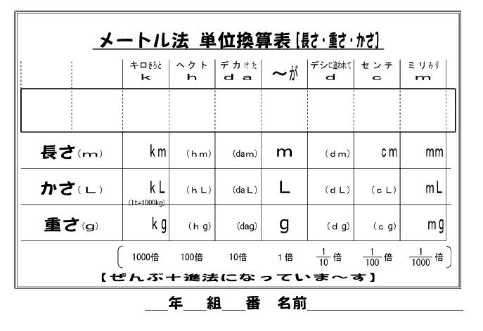 新学習指導要領に立ち向かう 算数 大阪教育文化センター